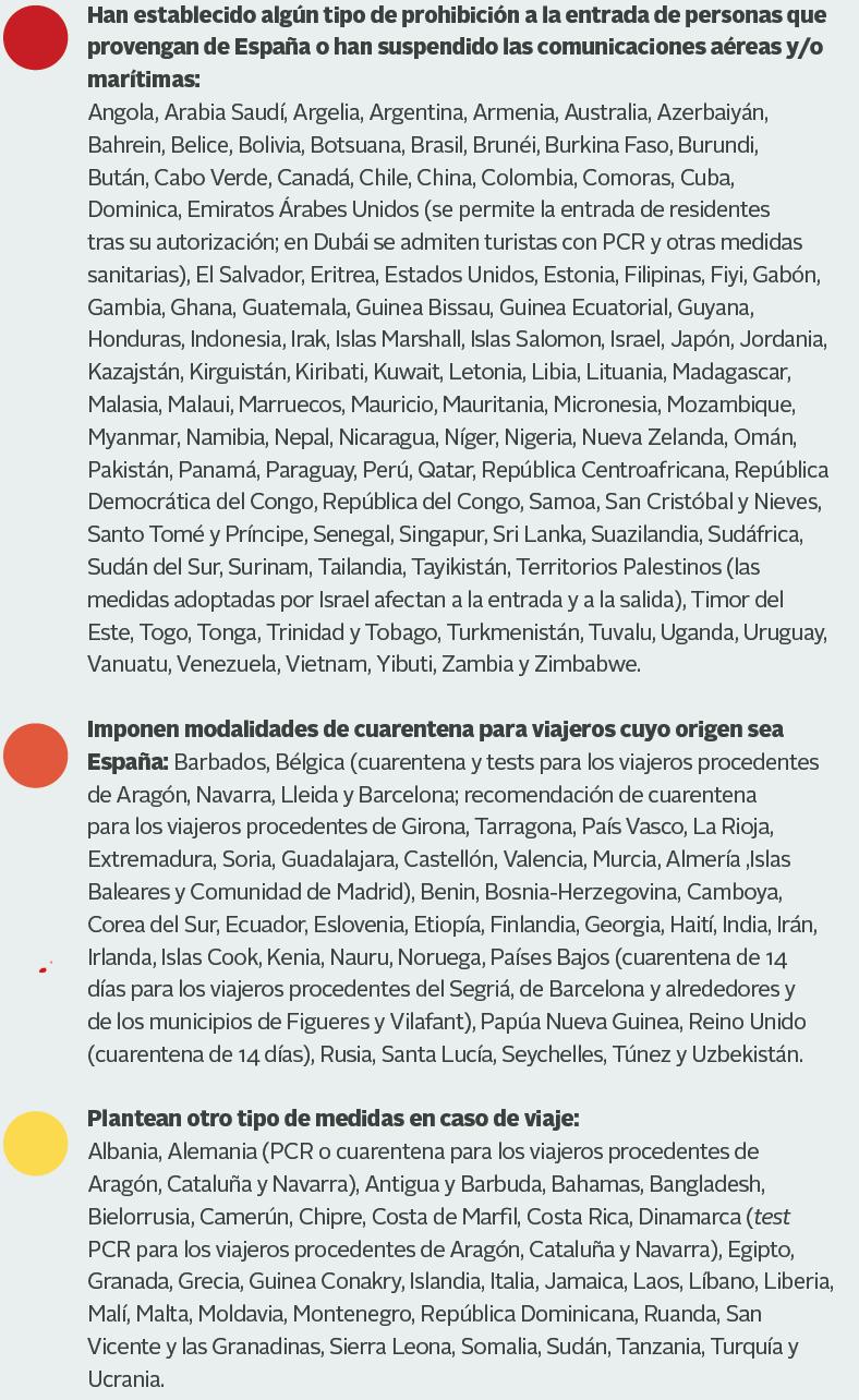 covid_lista-paises-restricciones-viajes-a-espana